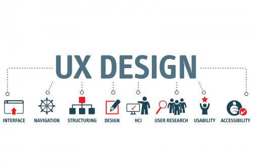 ux design infographic